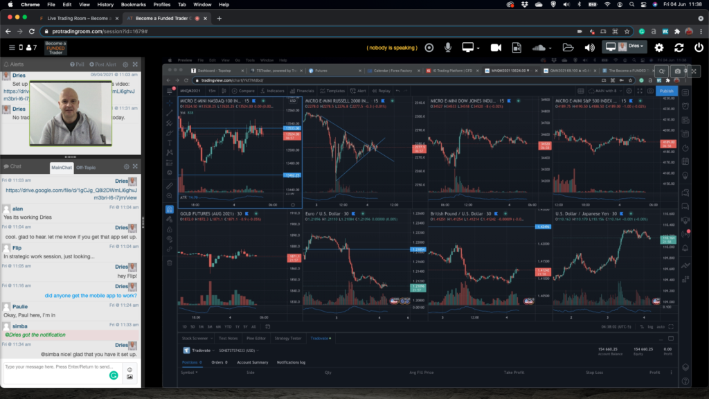 The Become a FUNDED Trader Chatroom